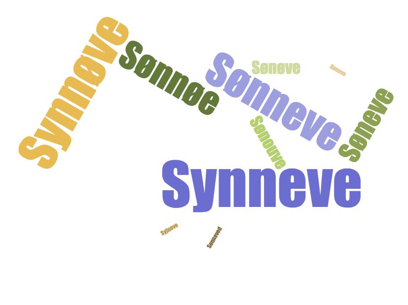 Illustrasjon: ordsky med ulike skrivemåter av navnet Synnøve