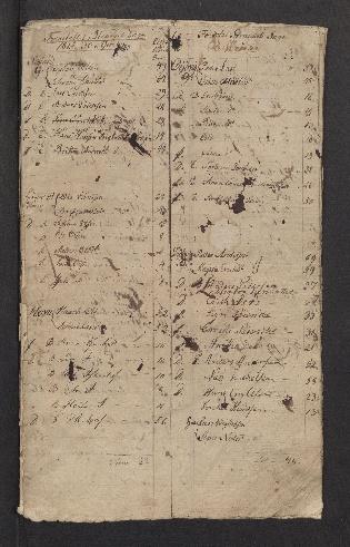 Hordaland fylke, Strandebarm, Statlig folketelling (1815-1815), Dokumentside, Side 11